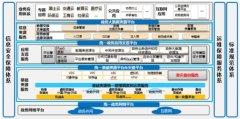 苏州市政务云:构建高效政务平台 促进