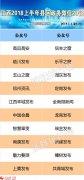 【权威发布】2018江西县区政务微信半年