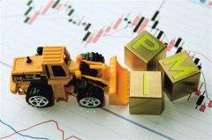 发改委、统计局调研一季度经济 3月份回